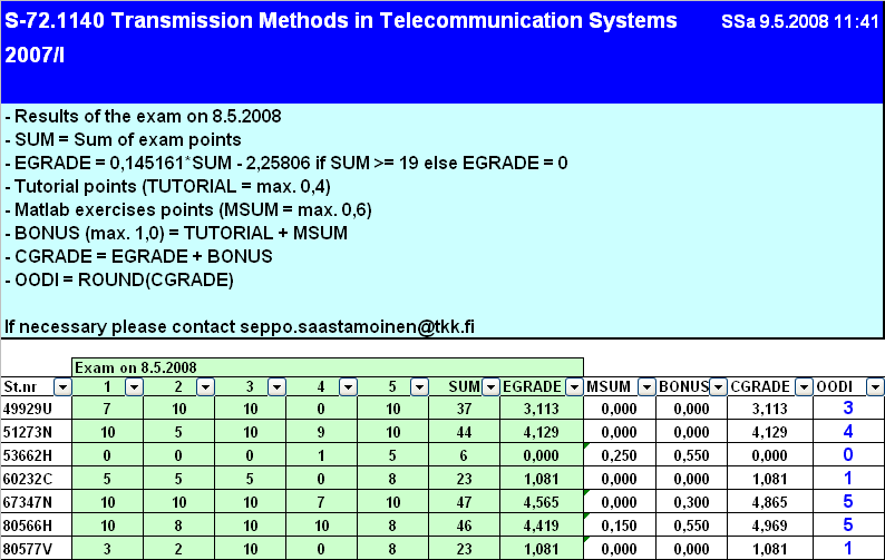 S-72 1140 Transmission Methods in Telecommunication Systems (5 cr)